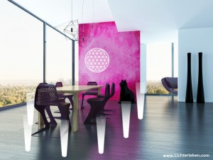 Energetisches Feng Shui mit Punkten im Raum für den Energiefluss