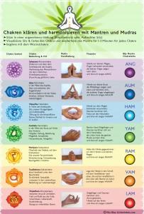 Chakra Ausgleich mit Bija Mantra und Mudra Handhaltung Meditation