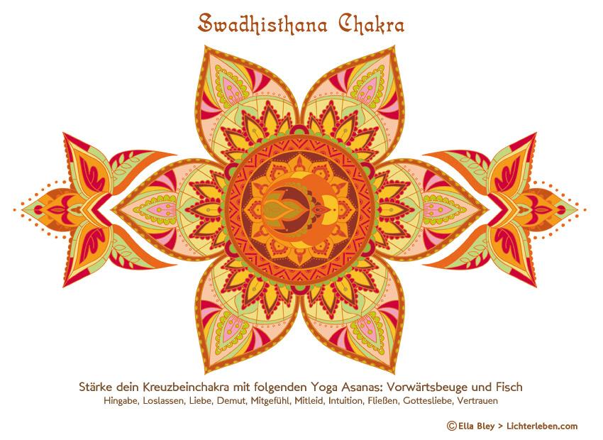 Swadhisthana Chakra Mandala zum Ausmalen
