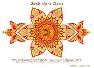 Kreuzbein Chakra Mandala zu Ausmalen