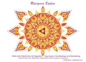 Manipura Chakra Mandala zum Ausmalen