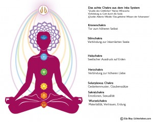 Chakra reinigen mit Meditation