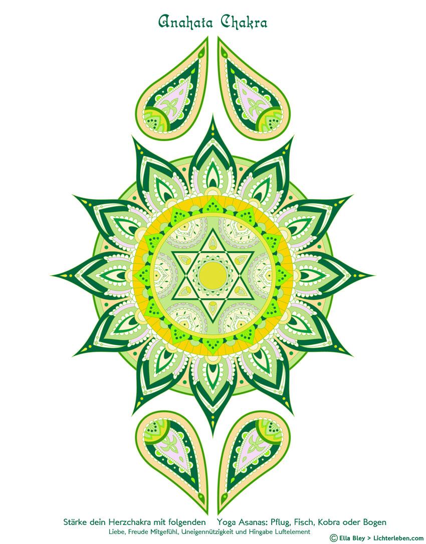 Anahata Chakra Herzchakra Bild