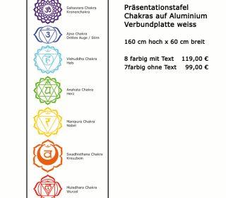 Chakra Tafel Präsentation