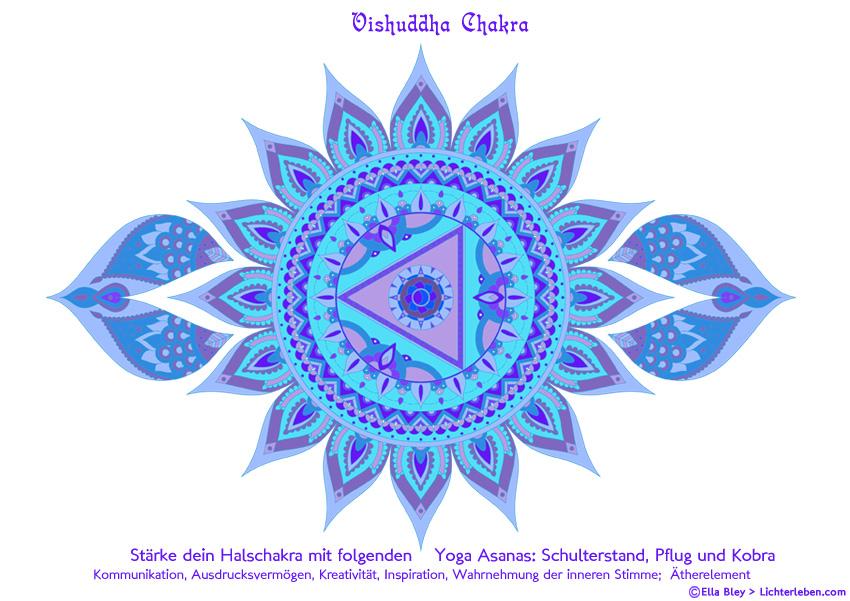 Hals Chakra Mandala Bild zum Ausmalen