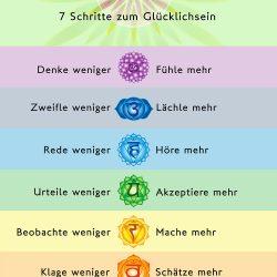 Anleitung Glück Meditation