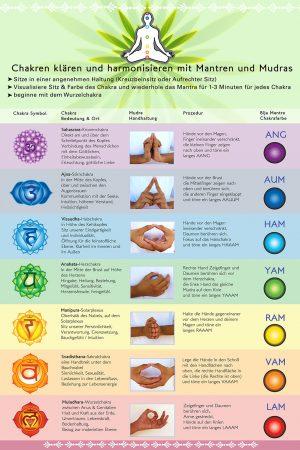 Chakra Meditation mit Mudra Yoga Uebungsanleitung