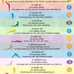 Yoga Übungsanleitung Sonnengruss Mantra
