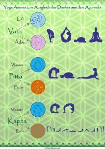 Yoga Asanas zum Ausgleich der Doshas Ayurveda