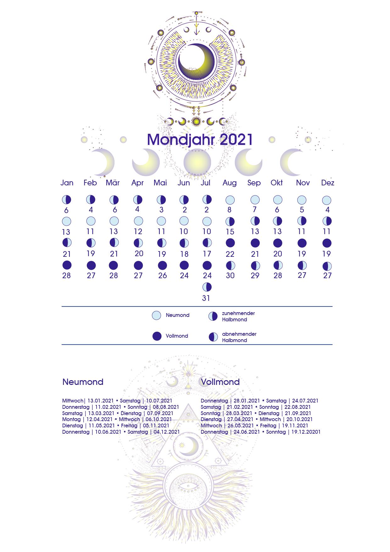 Mondkalender Free Download A4 zum Ausdrucken