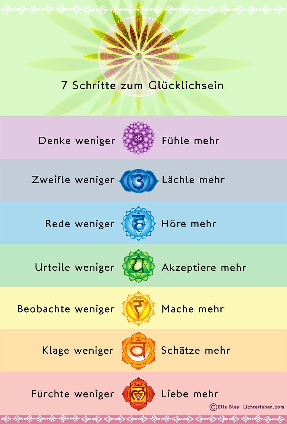 7 Schritte Glücklichsein